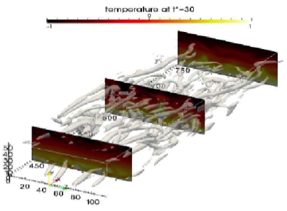 Synthetic turbulence generated from a single pulsed jet in a laminar channel flow