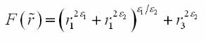Lubachevsky-Stillinger algorithm