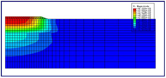 Figure 5: FE mesh and predicted total displacement
