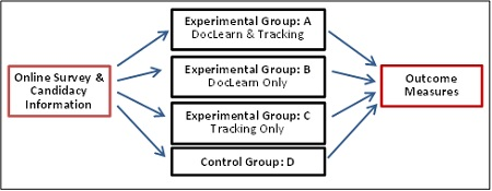 ARCDP Method.jpg