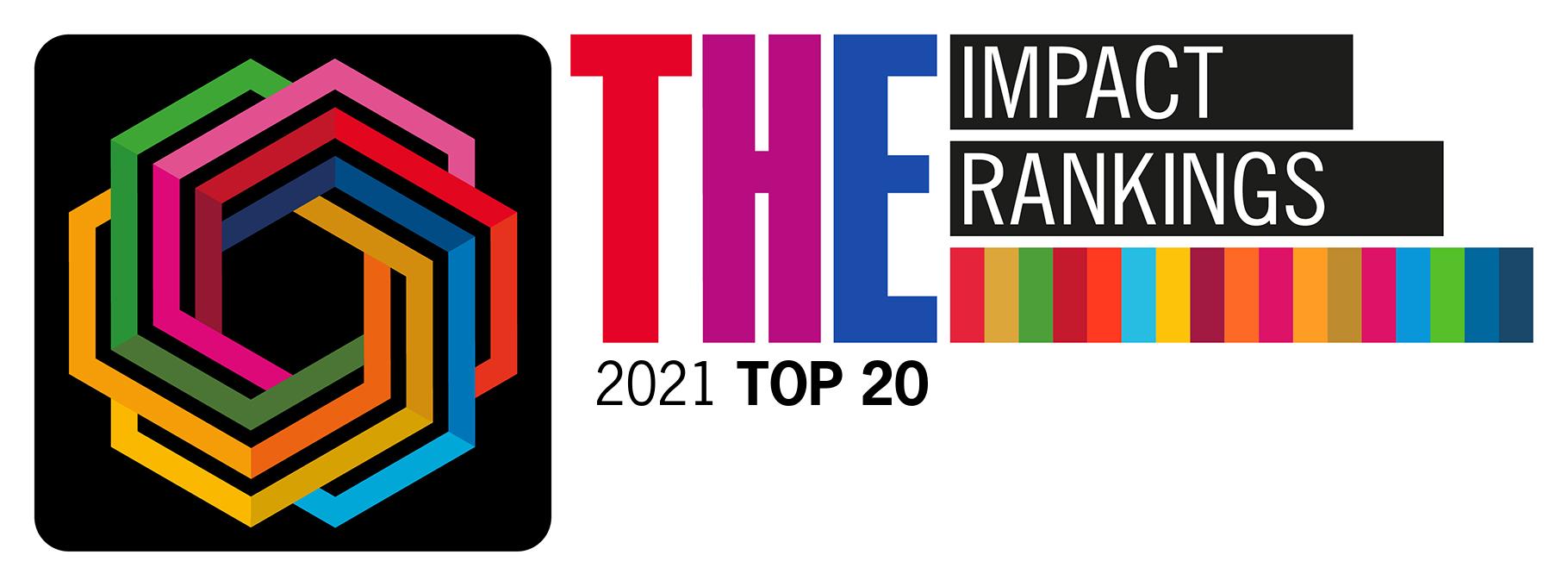 THE Impact Rankings 2021 Top 20