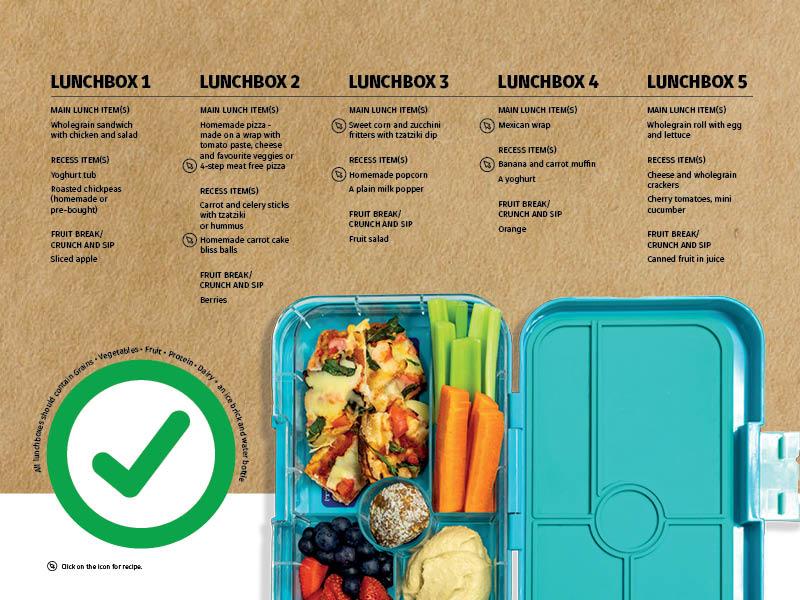 Lunchbox Menus