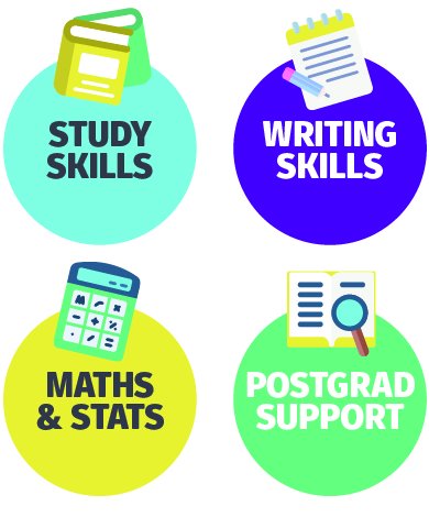 Skills, Academic Learning Support