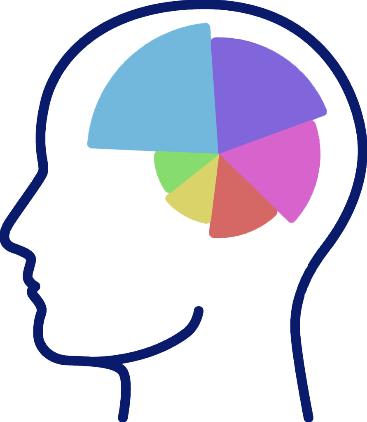Stylised colour brain