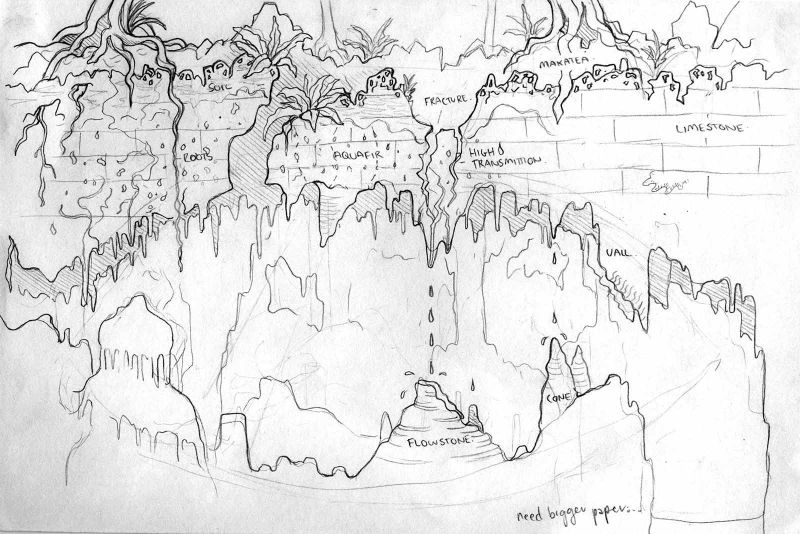 Nikki's field drawing of a cave
