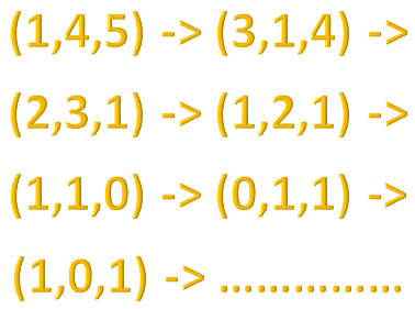 new research topics in mathematics