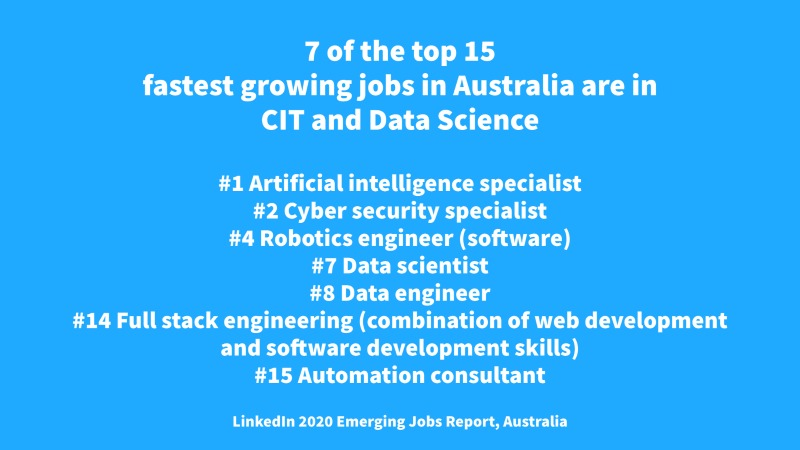 Fastest growing jobs