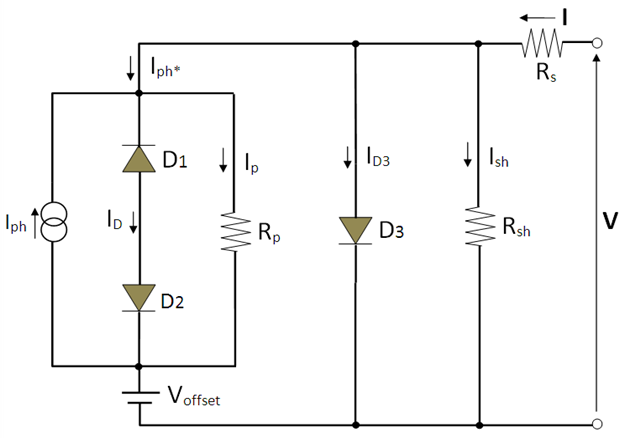 Equivalent circuit model of an organic solar cell