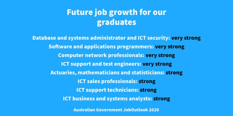Future jobs growth