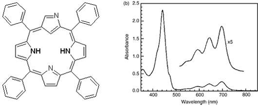 N-confused tetraphenyl porphyrin and its absorption spectrum