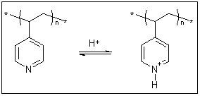 Hygroscopic Insulator Field Effect Transistors