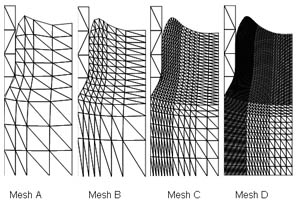 A picture of ALE Mesh types A B C and D