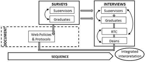 Examiner feedback methodology