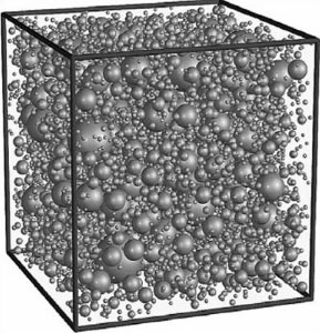 Spherical particles
