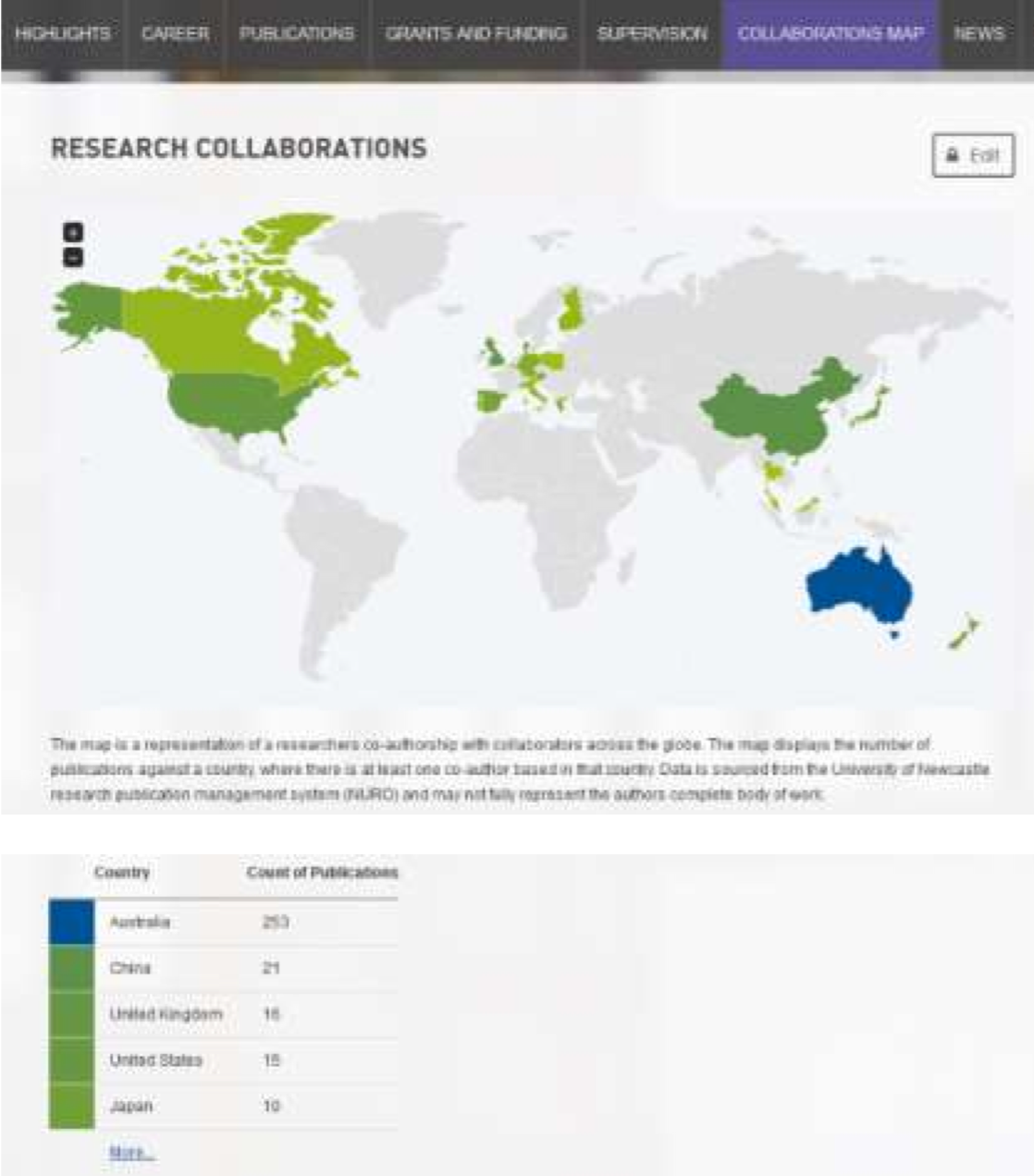 Collaborations Map