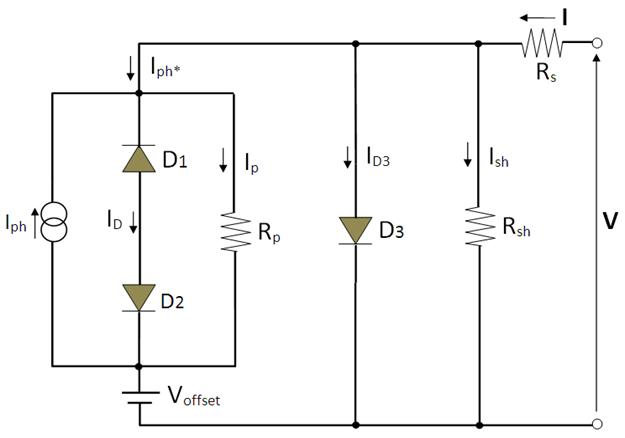Organic solar cell phd thesis