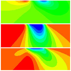 Typical elastic stress distribution in the half space under trapezoidal pressure distribution